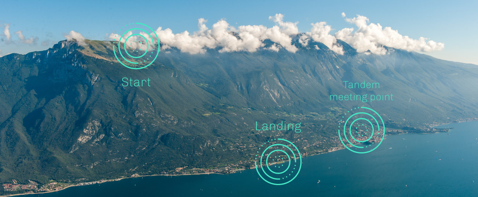Tandem Paragliding Malcesine Meeting Point Lake Garda